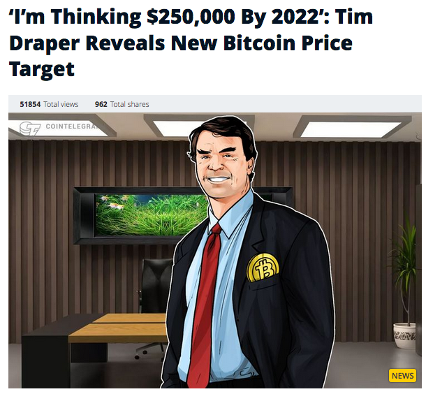 Bitcoin-250000-by-2022